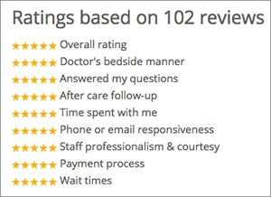 Image Showing Realself Star Ratings